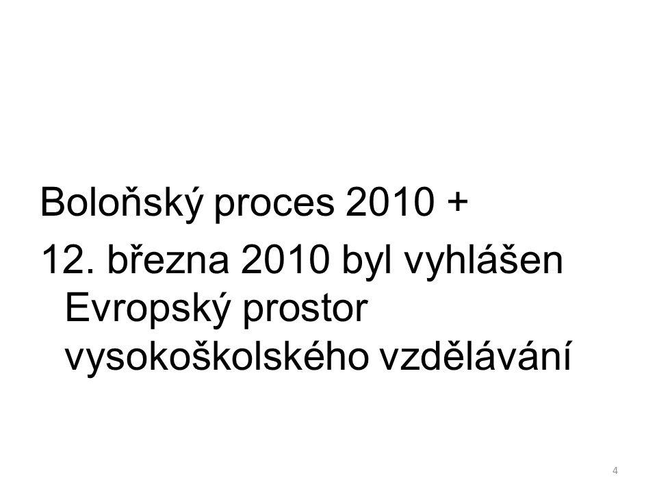 4 Boloňský proces 2010 + 12. března 2010 byl vyhlášen Evropský prostor vysokoškolského vzdělávání