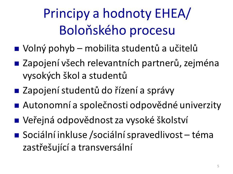 5 Principy a hodnoty EHEA/ Boloňského procesu Volný pohyb – mobilita studentů a učitelů Zapojení všech relevantních partnerů, zejména vysokých škol a studentů Zapojení studentů do řízení a správy Autonomní a společnosti odpovědné univerzity Veřejná odpovědnost za vysoké školství Sociální inkluse /sociální spravedlivost – téma zastřešující a transversální