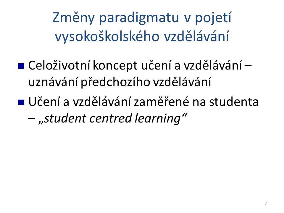 """7 Změny paradigmatu v pojetí vysokoškolského vzdělávání Celoživotní koncept učení a vzdělávání – uznávání předchozího vzdělávání Učení a vzdělávání zaměřené na studenta – """"student centred learning"""