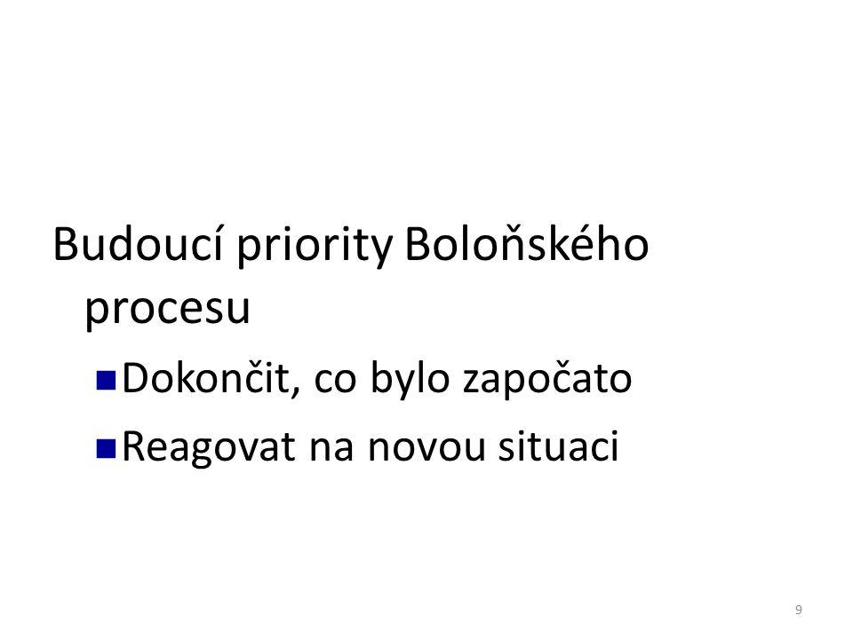 9 Budoucí priority Boloňského procesu Dokončit, co bylo započato Reagovat na novou situaci