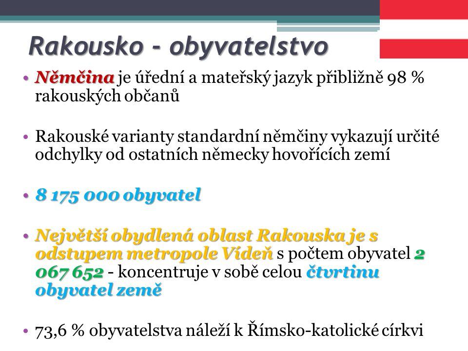 Rakousko - obyvatelstvo NěmčinaNěmčina je úřední a mateřský jazyk přibližně 98 % rakouských občanů Rakouské varianty standardní němčiny vykazují určité odchylky od ostatních německy hovořících zemí 8 175 000 obyvatel8 175 000 obyvatel Největší obydlená oblast Rakouska je s odstupem metropole Vídeň 2 067 652 čtvrtinu obyvatel zeměNejvětší obydlená oblast Rakouska je s odstupem metropole Vídeň s počtem obyvatel 2 067 652 - koncentruje v sobě celou čtvrtinu obyvatel země 73,6 % obyvatelstva náleží k Římsko-katolické církvi