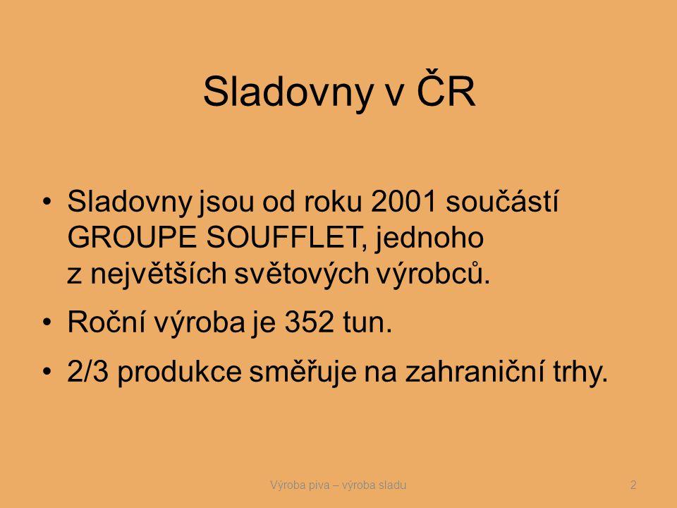 Sladovny v ČR Sladovny jsou od roku 2001 součástí GROUPE SOUFFLET, jednoho z největších světových výrobců.