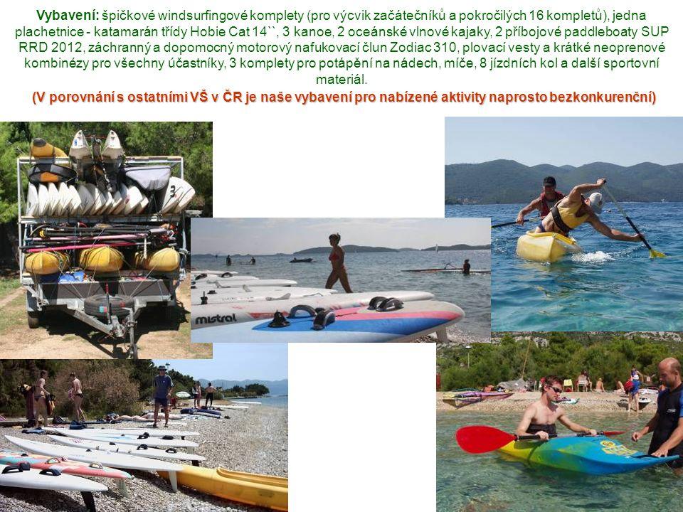 (V porovnání s ostatními VŠ v ČR je naše vybavení pro nabízené aktivity naprosto bezkonkurenční) Vybavení: špičkové windsurfingové komplety (pro výcvik začátečníků a pokročilých 16 kompletů), jedna plachetnice - katamarán třídy Hobie Cat 14``, 3 kanoe, 2 oceánské vlnové kajaky, 2 příbojové paddleboaty SUP RRD 2012, záchranný a dopomocný motorový nafukovací člun Zodiac 310, plovací vesty a krátké neoprenové kombinézy pro všechny účastníky, 3 komplety pro potápění na nádech, míče, 8 jízdních kol a další sportovní materiál.