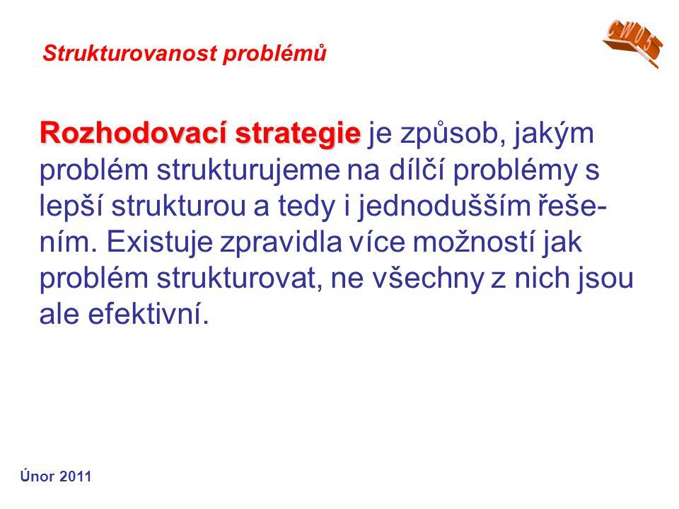 Rozhodovací strategie Rozhodovací strategie je způsob, jakým problém strukturujeme na dílčí problémy s lepší strukturou a tedy i jednodušším řeše- ním.