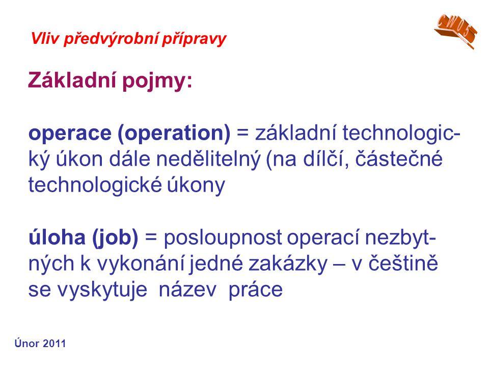 Základní pojmy: operace (operation) = základní technologic- ký úkon dále nedělitelný (na dílčí, částečné technologické úkony úloha (job) = posloupnost operací nezbyt- ných k vykonání jedné zakázky – v češtině se vyskytuje název práce Vliv předvýrobní přípravy Únor 2011