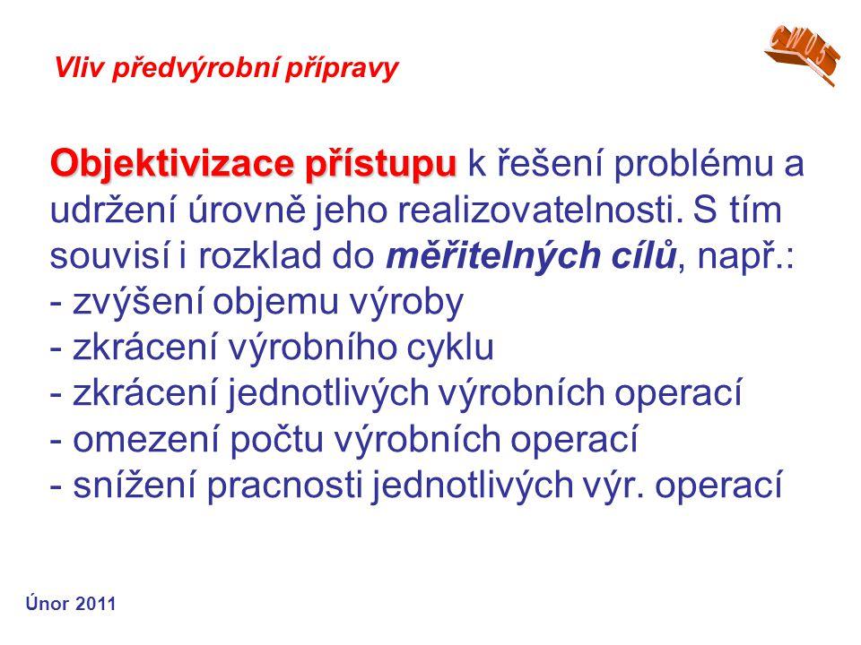 Objektivizace přístupu Objektivizace přístupu k řešení problému a udržení úrovně jeho realizovatelnosti.