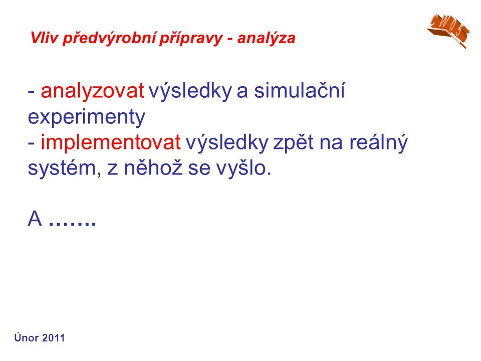 - analyzovat výsledky a simulační experimenty - implementovat výsledky zpět na reálný systém, z něhož se vyšlo.