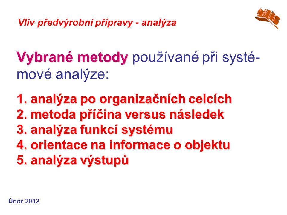 Vybrané metody 1. analýza po organizačních celcích 2.