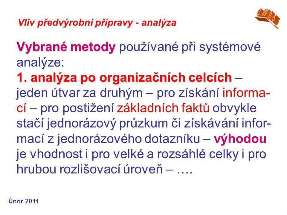 Vybrané metody 1.