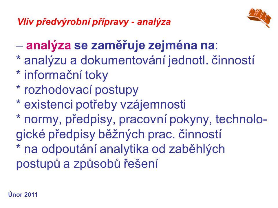 – analýza se zaměřuje zejména na: * analýzu a dokumentování jednotl.