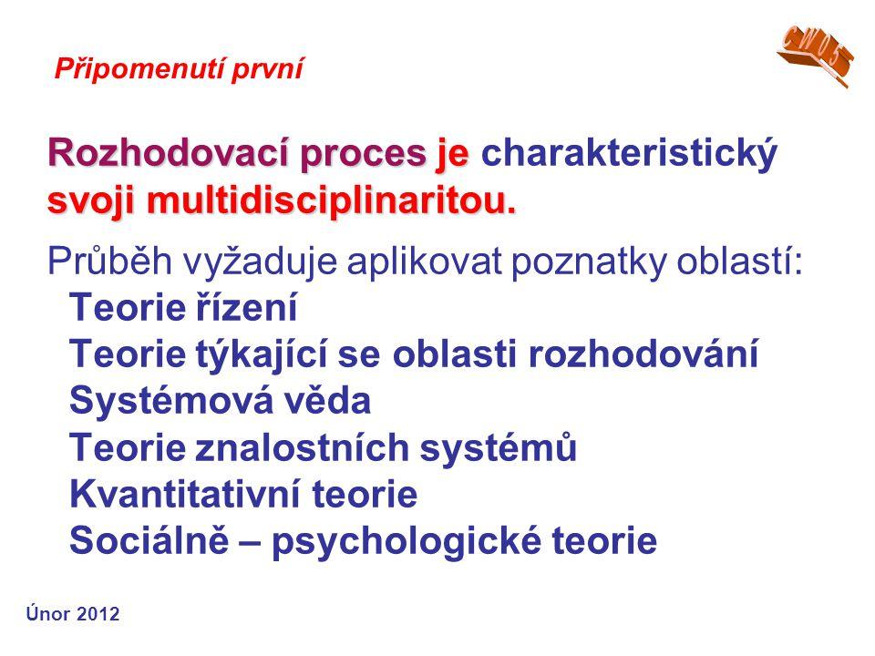Rozhodovací proces je svoji multidisciplinaritou.