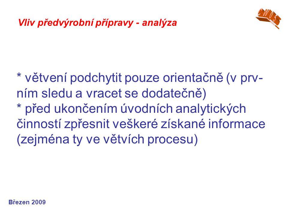 * větvení podchytit pouze orientačně (v prv- ním sledu a vracet se dodatečně) * před ukončením úvodních analytických činností zpřesnit veškeré získané informace (zejména ty ve větvích procesu) Březen 2009 Vliv předvýrobní přípravy - analýza