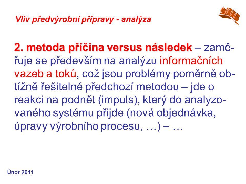 2. metoda příčina versus následek 2.