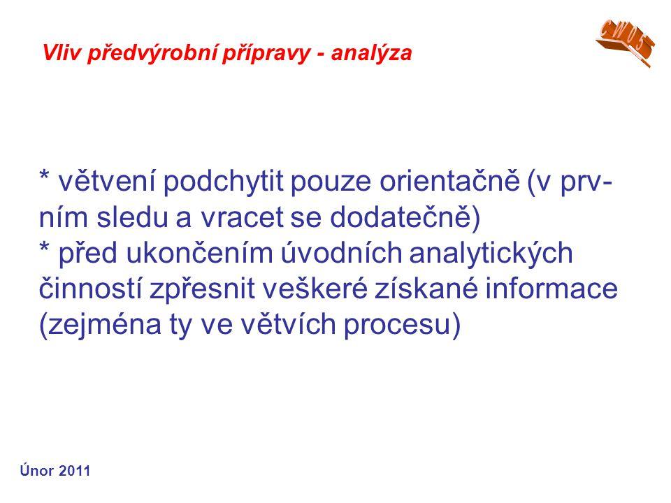 * větvení podchytit pouze orientačně (v prv- ním sledu a vracet se dodatečně) * před ukončením úvodních analytických činností zpřesnit veškeré získané informace (zejména ty ve větvích procesu) Vliv předvýrobní přípravy - analýza Únor 2011