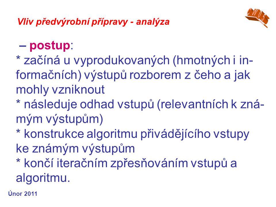 – postup: * začíná u vyprodukovaných (hmotných i in- formačních) výstupů rozborem z čeho a jak mohly vzniknout * následuje odhad vstupů (relevantních k zná- mým výstupům) * konstrukce algoritmu přivádějícího vstupy ke známým výstupům * končí iteračním zpřesňováním vstupů a algoritmu.