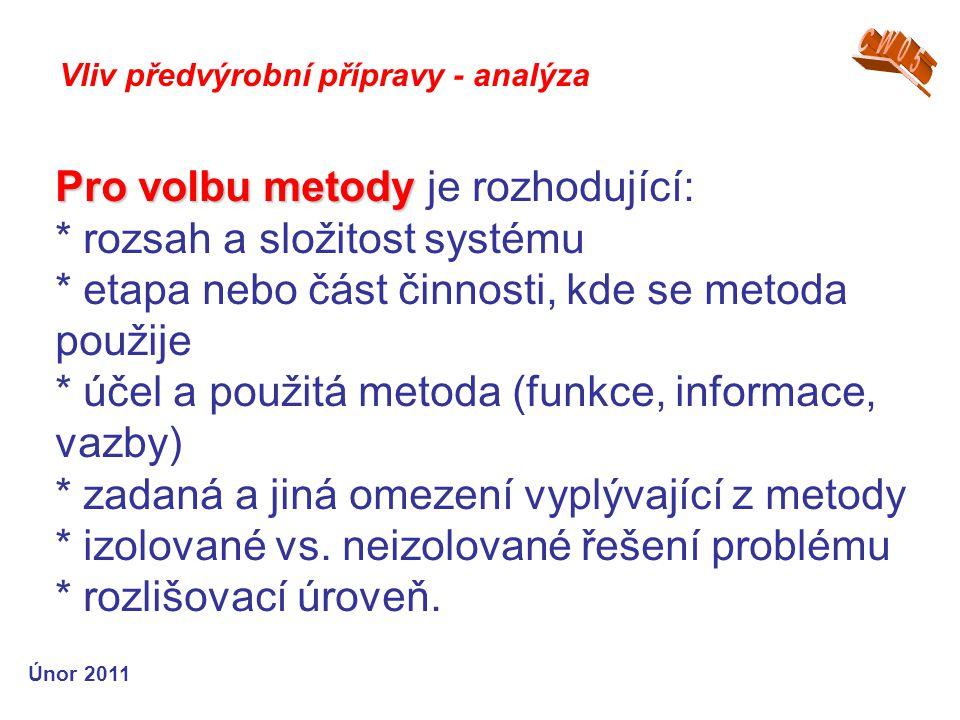 Pro volbu metody Pro volbu metody je rozhodující: * rozsah a složitost systému * etapa nebo část činnosti, kde se metoda použije * účel a použitá metoda (funkce, informace, vazby) * zadaná a jiná omezení vyplývající z metody * izolované vs.