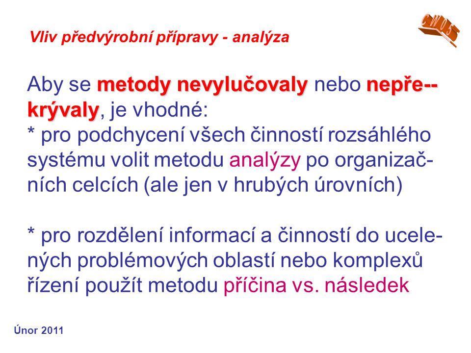 metody nevylučovaly nepře-- krývaly Aby se metody nevylučovaly nebo nepře-- krývaly, je vhodné: * pro podchycení všech činností rozsáhlého systému volit metodu analýzy po organizač- ních celcích (ale jen v hrubých úrovních) * pro rozdělení informací a činností do ucele- ných problémových oblastí nebo komplexů řízení použít metodu příčina vs.