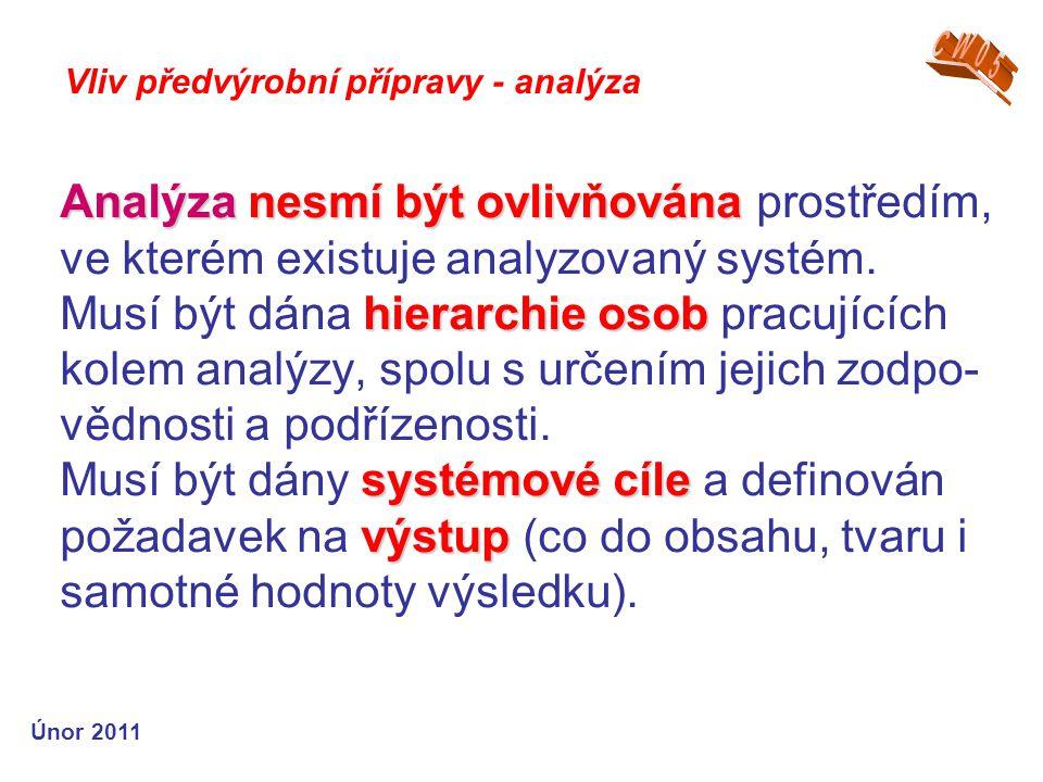Analýza nesmí být ovlivňována hierarchie osob systémové cíle výstup Analýza nesmí být ovlivňována prostředím, ve kterém existuje analyzovaný systém.