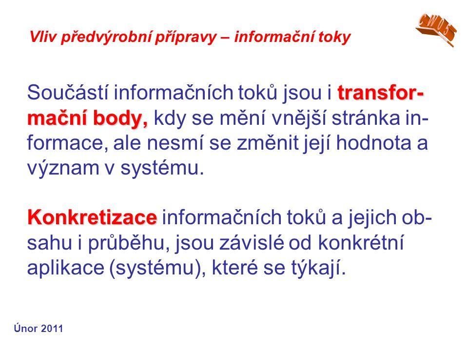 transfor- mační body, Konkretizace Součástí informačních toků jsou i transfor- mační body, kdy se mění vnější stránka in- formace, ale nesmí se změnit její hodnota a význam v systému.
