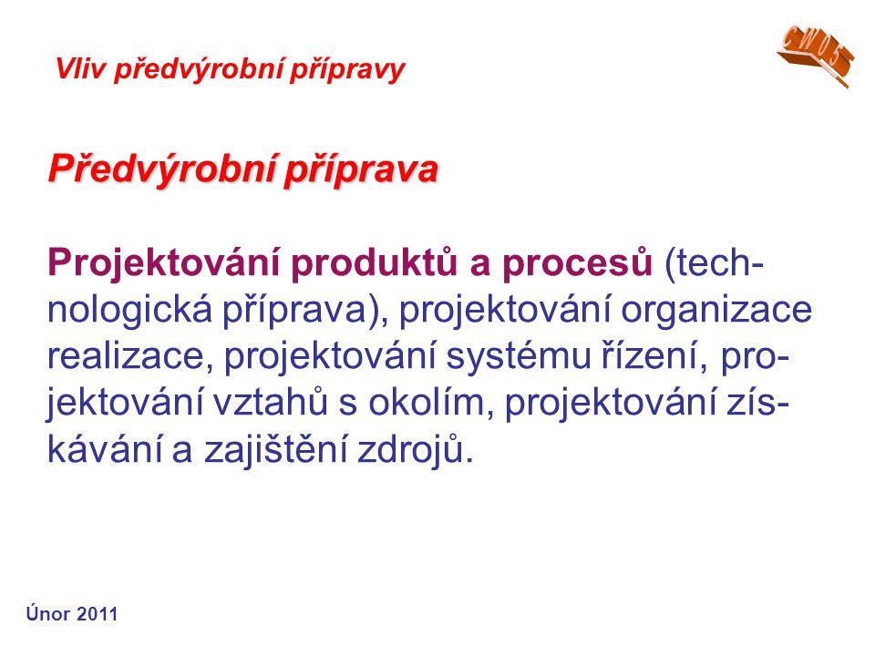 Předvýrobní příprava Předvýrobní příprava Projektování produktů a procesů (tech- nologická příprava), projektování organizace realizace, projektování systému řízení, pro- jektování vztahů s okolím, projektování zís- kávání a zajištění zdrojů.