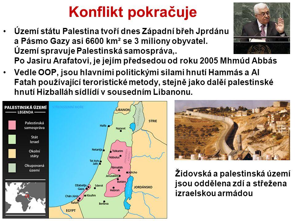 Konflikt pokračuje Území státu Palestina tvoří dnes Západní břeh Jprdánu a Pásmo Gazy asi 6600 km² se 3 miliony obyvatel. Území spravuje Palestinská s