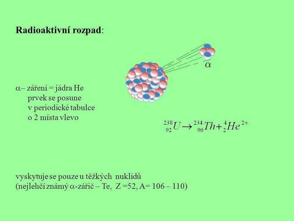 Radioaktivní rozpad:  – záření = jádra He prvek se posune v periodické tabulce o 2 místa vlevo vyskytuje se pouze u těžkých nuklidů (nejlehčí známý  -zářič – Te, Z =52, A= 106 – 110)