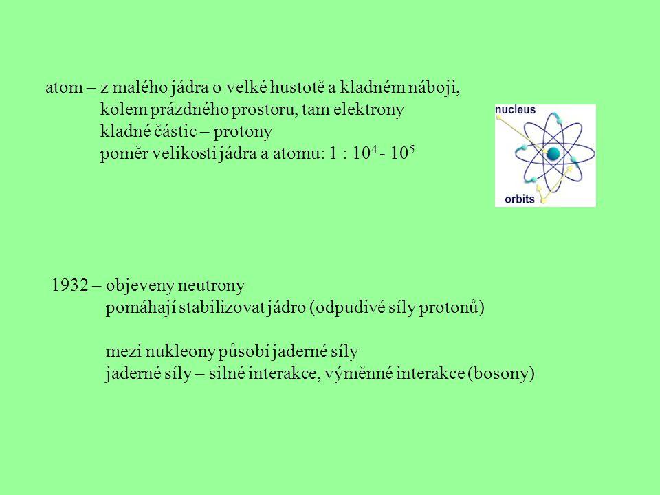 1932 – objeveny neutrony pomáhají stabilizovat jádro (odpudivé síly protonů) mezi nukleony působí jaderné síly jaderné síly – silné interakce, výměnné interakce (bosony) atom – z malého jádra o velké hustotě a kladném náboji, kolem prázdného prostoru, tam elektrony kladné částic – protony poměr velikosti jádra a atomu: 1 : 10 4 - 10 5