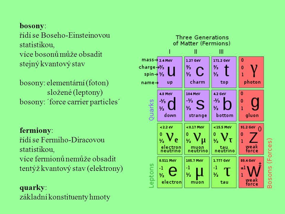 bosony: řídí se Boseho-Einsteinovou statistikou, více bosonů může obsadit stejný kvantový stav bosony: elementární (foton) složené (leptony) bosony: ´force carrier particles´ fermiony: řídí se Fermiho-Diracovou statistikou, více fermionů nemůže obsadit tentýž kvantový stav (elektrony) quarky: základní konstituenty hmoty