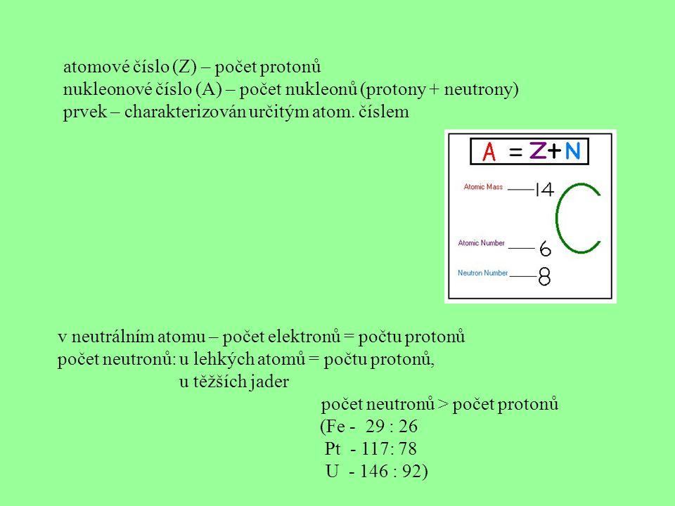 isotopy daného prvku: stejné atomové číslo, různá nukleonová čísla isotopy vodíku isotopy uhlíku isotopy dusíku 10 N – 24 N, obvyklé: 12 N, 14 N, 15 N, isotopy kyslíku 16 O, 17 O, 18 O – přírodní výskyt, 16 O - nejhojnější