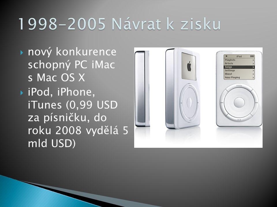  nový konkurence schopný PC iMac s Mac OS X  iPod, iPhone, iTunes (0,99 USD za písničku, do roku 2008 vydělá 5 mld USD)