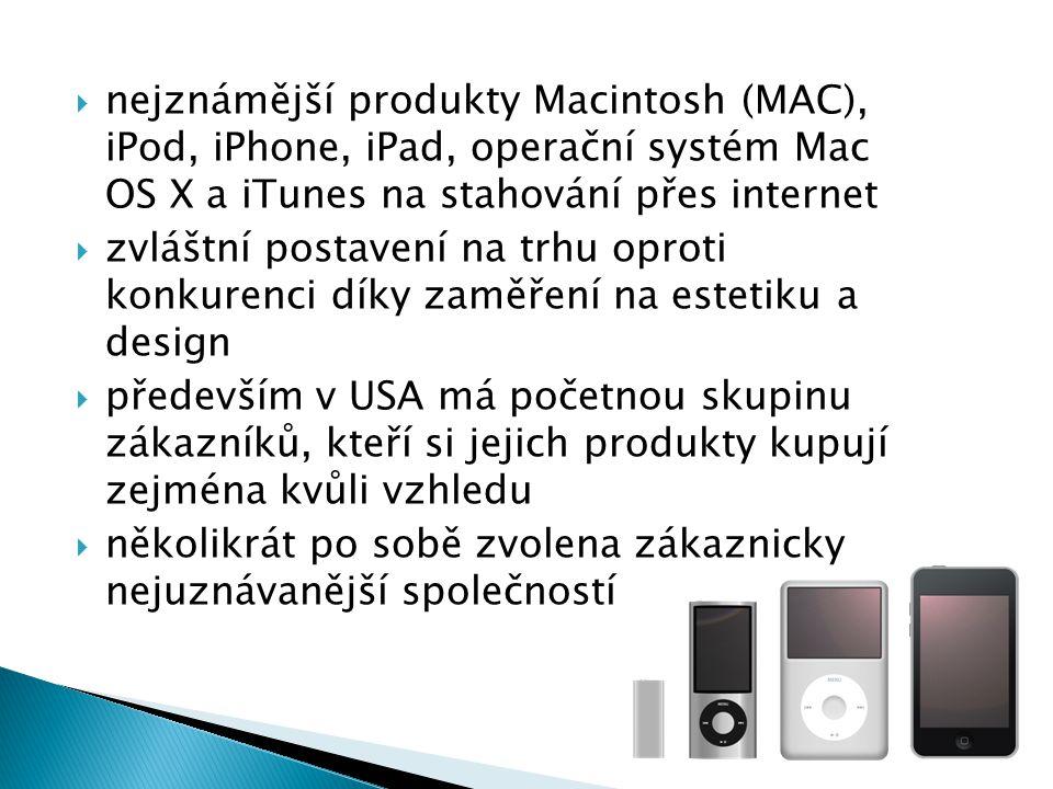  nejznámější produkty Macintosh (MAC), iPod, iPhone, iPad, operační systém Mac OS X a iTunes na stahování přes internet  zvláštní postavení na trhu