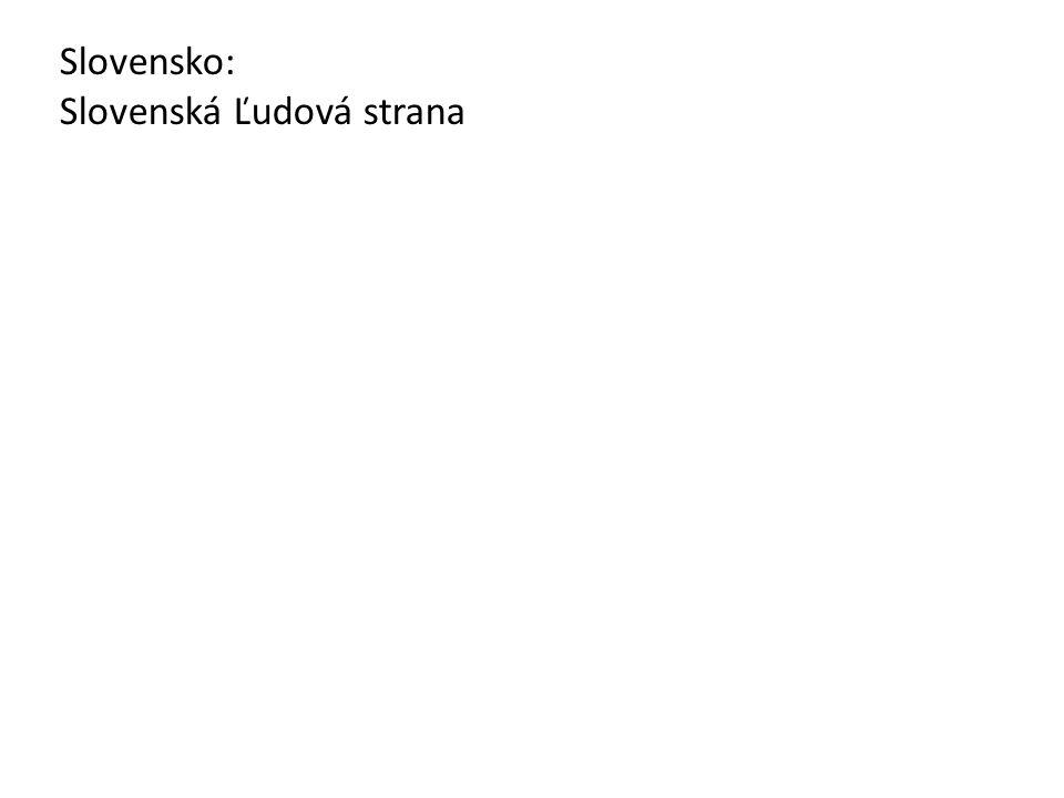 Slovensko: Slovenská Ľudová strana