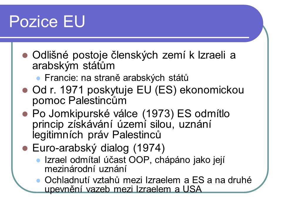 Pozice EU Odlišné postoje členských zemí k Izraeli a arabským státům Francie: na straně arabských států Od r.