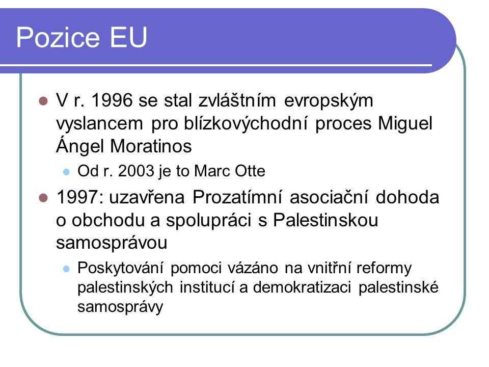 Pozice EU V r.