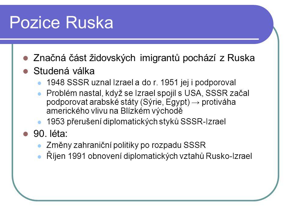 Pozice Ruska Značná část židovských imigrantů pochází z Ruska Studená válka 1948 SSSR uznal Izrael a do r.
