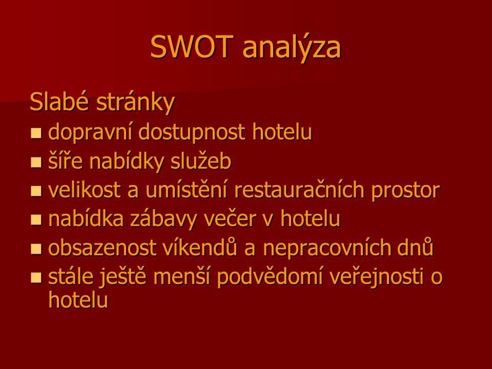 SWOT analýza Slabé stránky dopravní dostupnost hotelu dopravní dostupnost hotelu šíře nabídky služeb šíře nabídky služeb velikost a umístění restaurač