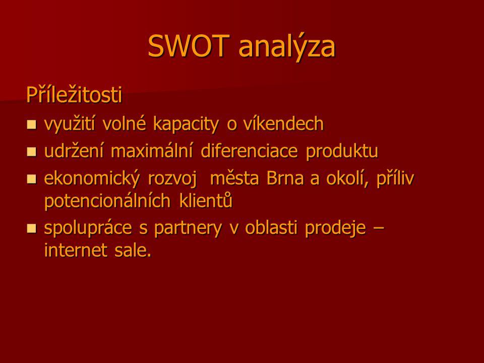 SWOT analýza Příležitosti využití volné kapacity o víkendech využití volné kapacity o víkendech udržení maximální diferenciace produktu udržení maximá