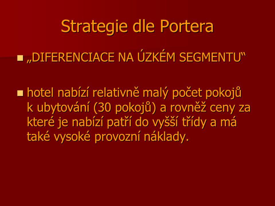 """Strategie dle Portera """"DIFERENCIACE NA ÚZKÉM SEGMENTU """"DIFERENCIACE NA ÚZKÉM SEGMENTU hotel nabízí relativně malý počet pokojů k ubytování (30 pokojů) a rovněž ceny za které je nabízí patří do vyšší třídy a má také vysoké provozní náklady."""