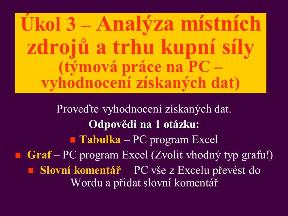 Úkol 3 – Analýza místních zdrojů a trhu kupní síly (týmová práce na PC – vyhodnocení získaných dat) Proveďte vyhodnocení získaných dat. Odpovědi na 1