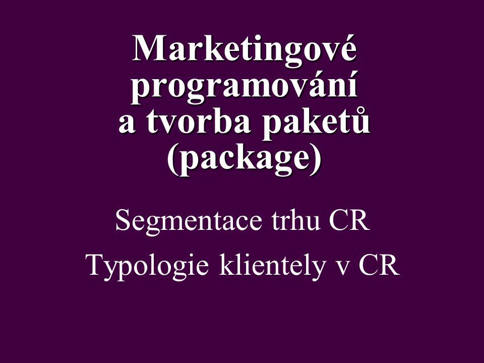 Marketingové programování a tvorba paketů (package) Segmentace trhu CR Typologie klientely v CR