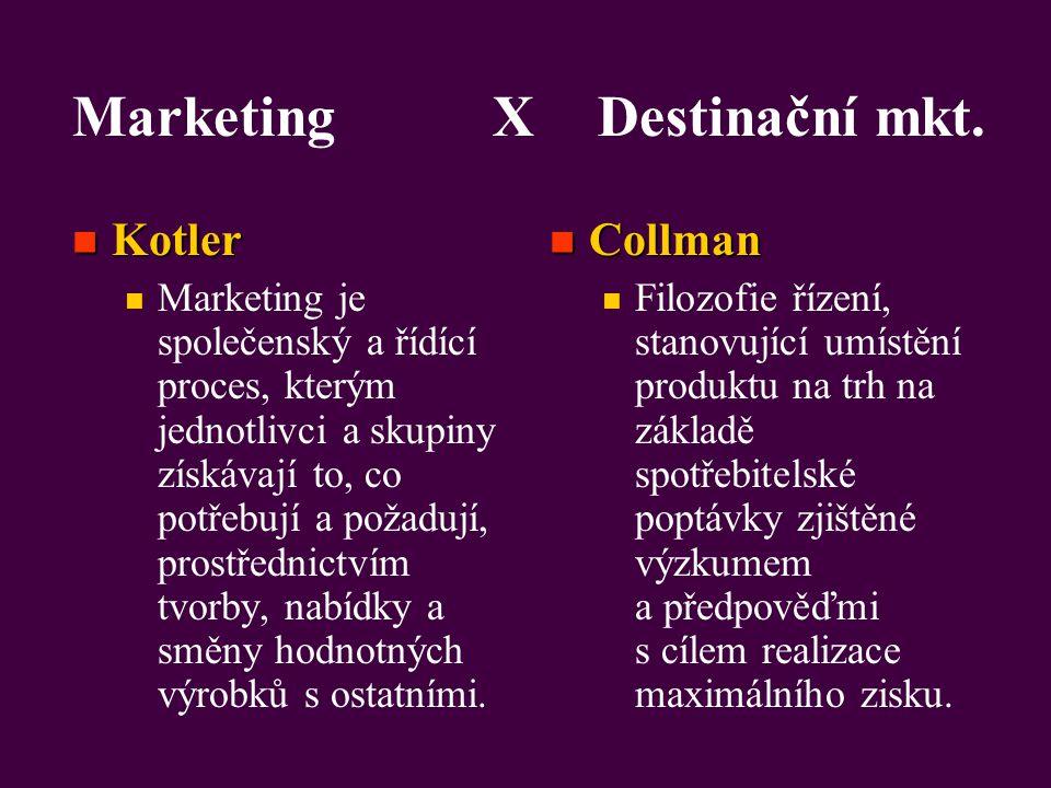 MarketingXDestinační mkt. Kotler Kotler Marketing je společenský a řídící proces, kterým jednotlivci a skupiny získávají to, co potřebují a požadují,