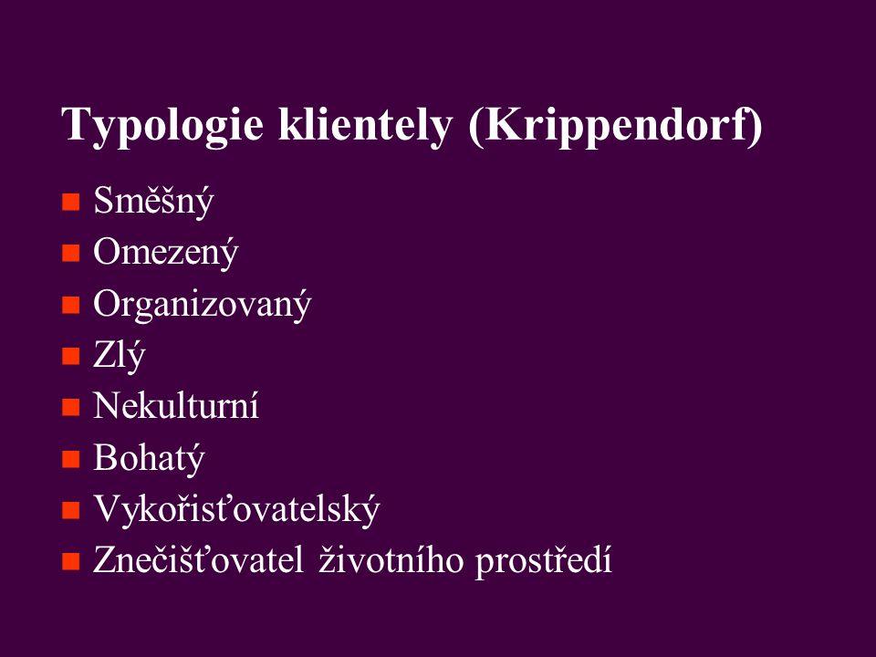 Typologie klientely (Krippendorf) Směšný Omezený Organizovaný Zlý Nekulturní Bohatý Vykořisťovatelský Znečišťovatel životního prostředí