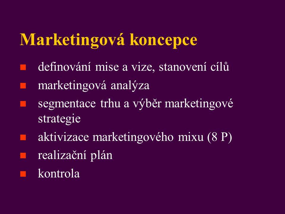 Marketingová koncepce definování mise a vize, stanovení cílů marketingová analýza segmentace trhu a výběr marketingové strategie aktivizace marketingového mixu (8 P) realizační plán kontrola
