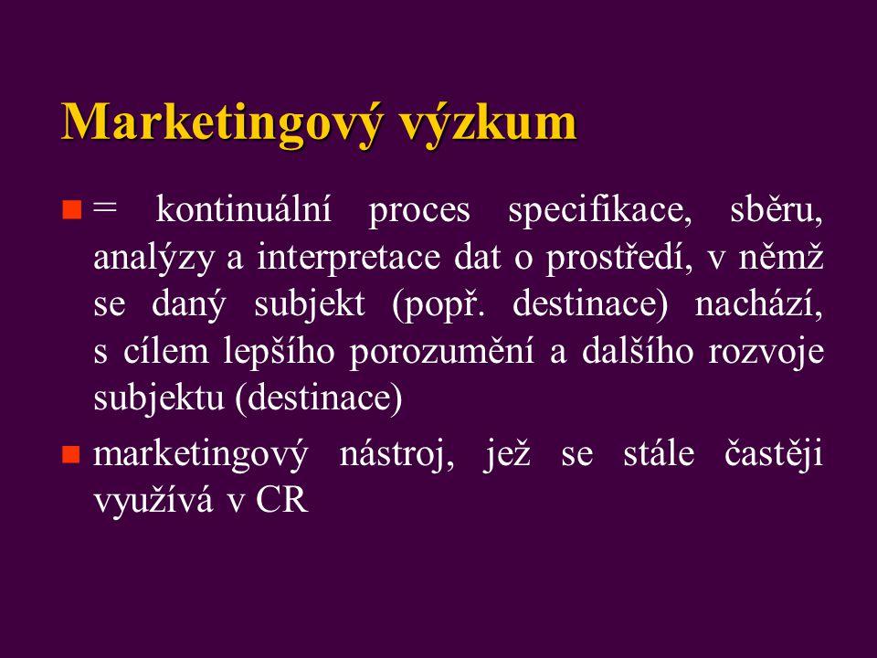 Marketingový výzkum = kontinuální proces specifikace, sběru, analýzy a interpretace dat o prostředí, v němž se daný subjekt (popř. destinace) nachází,