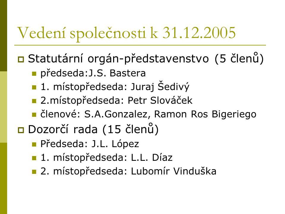 Vedení společnosti k 31.12.2005  Statutární orgán-představenstvo (5 členů) předseda:J.S. Bastera 1. místopředseda: Juraj Šedivý 2.místopředseda: Petr