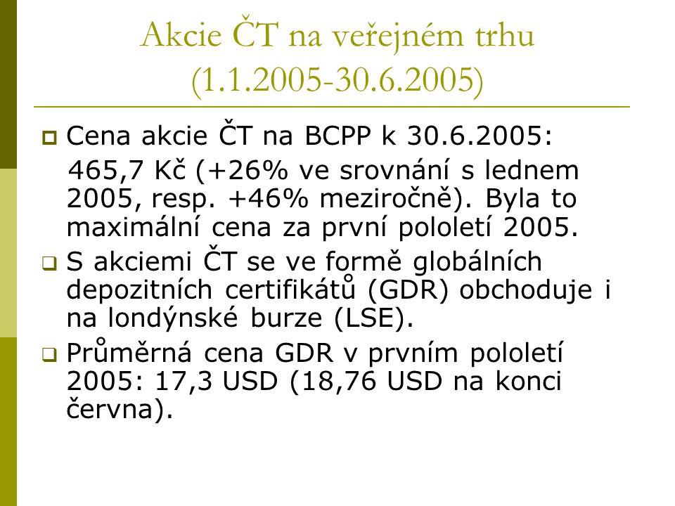 Akcie ČT na veřejném trhu (1.1.2005-30.6.2005)  Cena akcie ČT na BCPP k 30.6.2005: 465,7 Kč (+26% ve srovnání s lednem 2005, resp. +46% meziročně). B