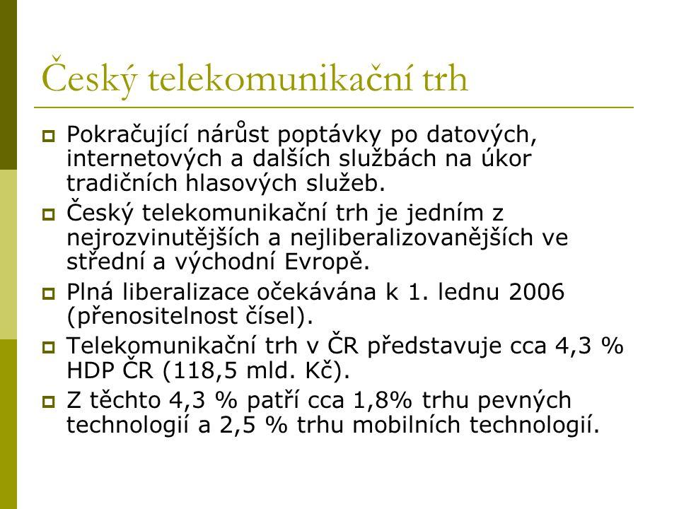 Český telekomunikační trh  Pokračující nárůst poptávky po datových, internetových a dalších službách na úkor tradičních hlasových služeb.  Český tel