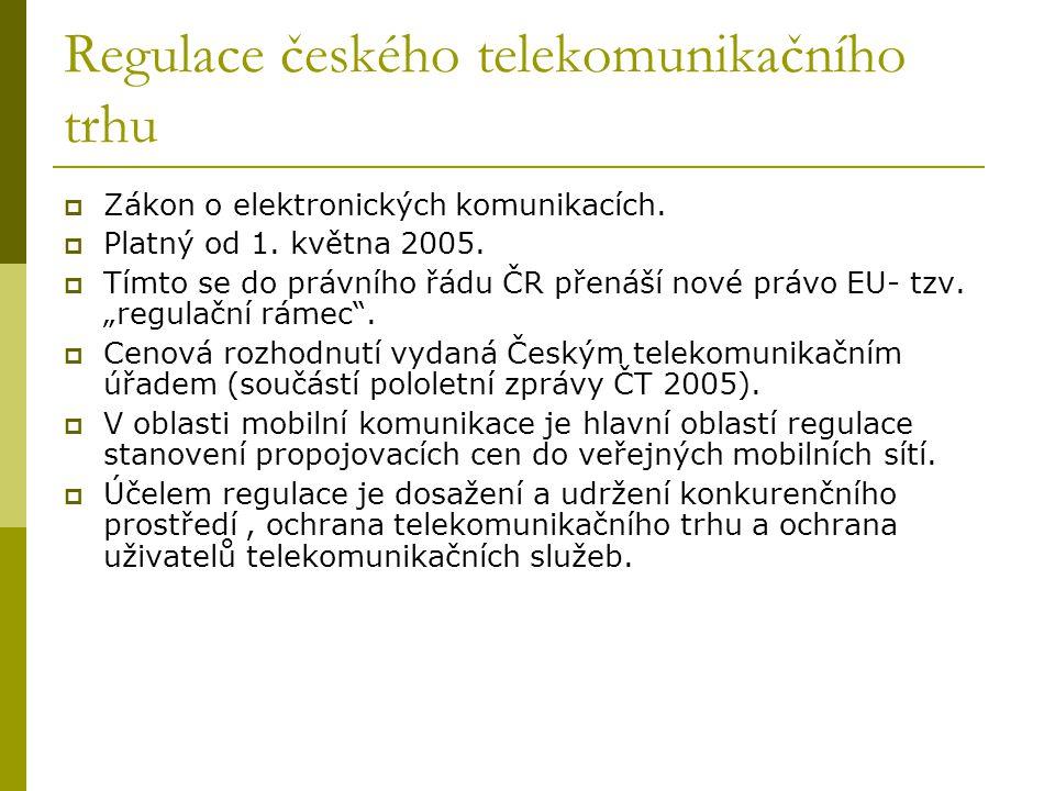 Regulace českého telekomunikačního trhu  Zákon o elektronických komunikacích.  Platný od 1. května 2005.  Tímto se do právního řádu ČR přenáší nové