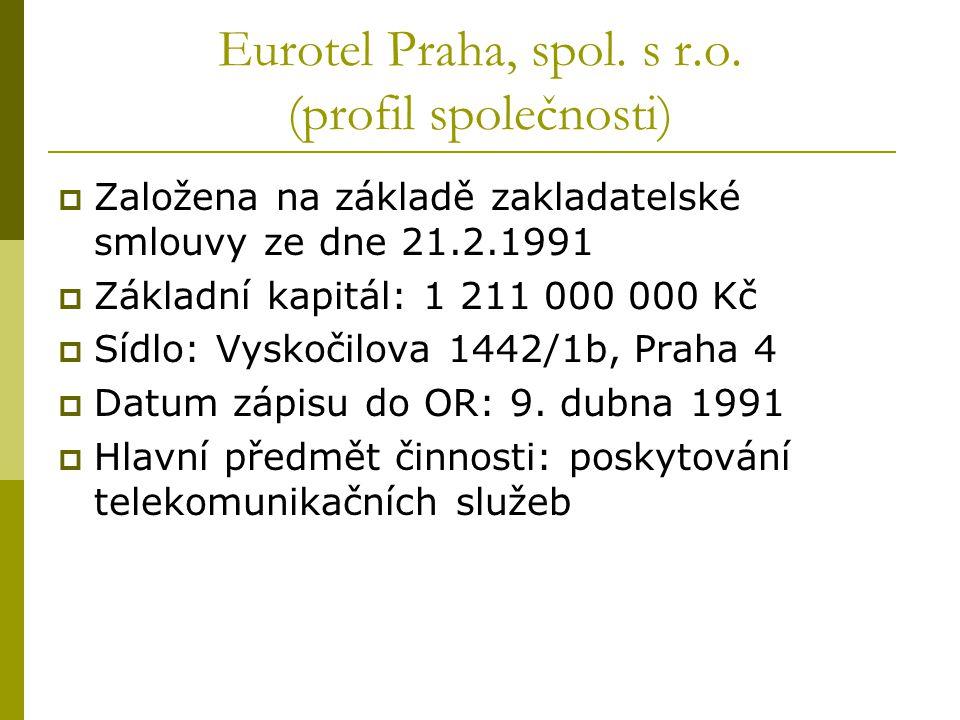 Eurotel Praha, spol. s r.o. (profil společnosti)  Založena na základě zakladatelské smlouvy ze dne 21.2.1991  Základní kapitál: 1 211 000 000 Kč  S