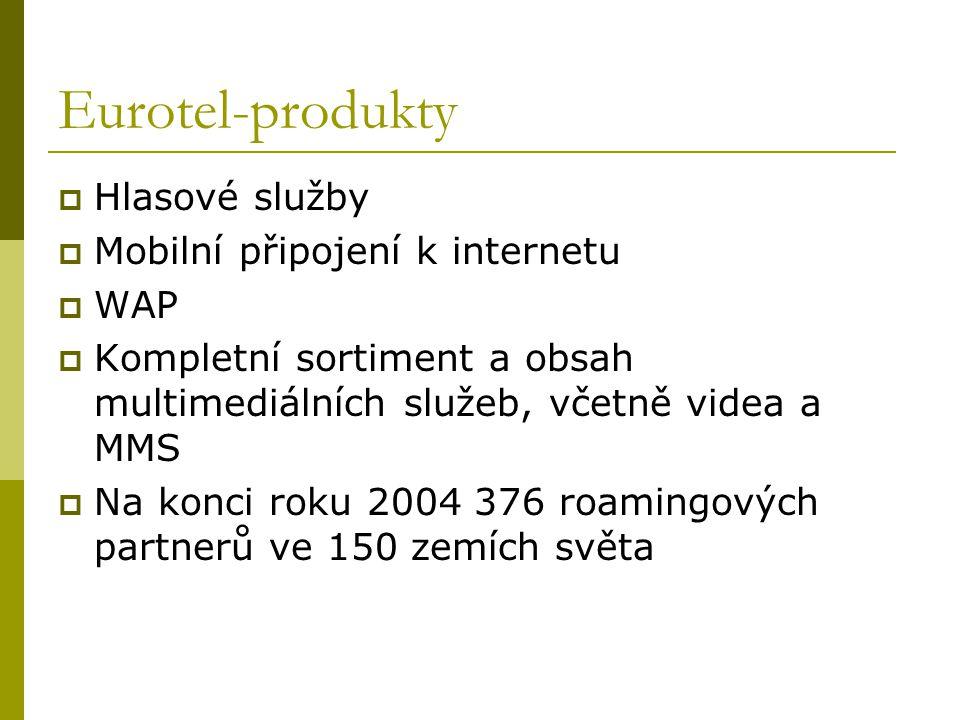 Eurotel-produkty  Hlasové služby  Mobilní připojení k internetu  WAP  Kompletní sortiment a obsah multimediálních služeb, včetně videa a MMS  Na